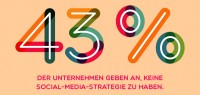 Die Agentur klok Nürnberg hat Fakten aus der Welt des Marketings grafisch aufbereitet.
